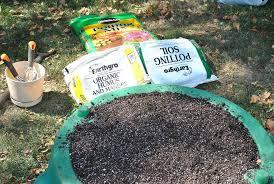 Potting soil-Compost soil-Potting soil vs Garden soil